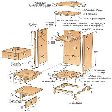 Plans for Building Kitchen Base Cabinet Workshop Projects