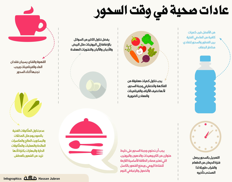 عادات صحية في وقت السحور صحيفةـمكة انفوجرافيك مجتمع Graphic Design Infographic Positivity
