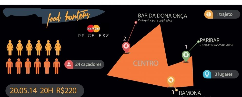 FOODHUNTERS SAGA CENTRO DE SP