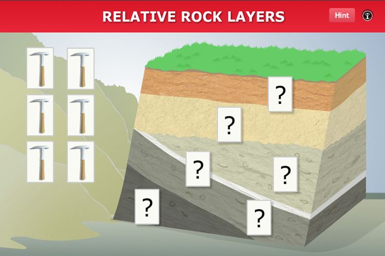 Relative Rock Layers Earth Science Lessons Earth And Space Science Middle School Science Experiments
