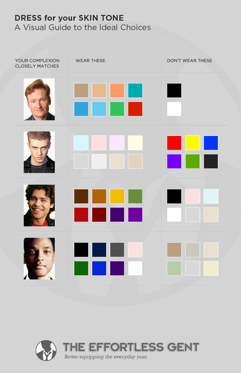 Basics what color looks best with your skin type there are four great guide on what colors to wear as a guy based on your skin tone back to basics what color looks best with your skin type nvjuhfo Choice Image