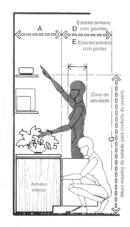 Altura mesa de jantar pesquisa google organiza o da for Medidas antropometricas pdf