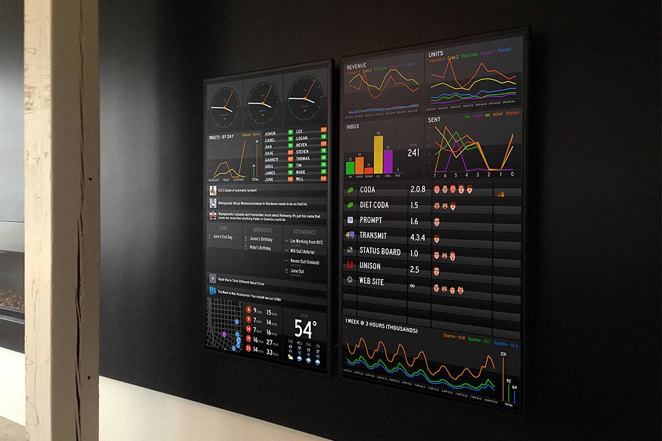 Status Board | Products | App design, Digital signage, User