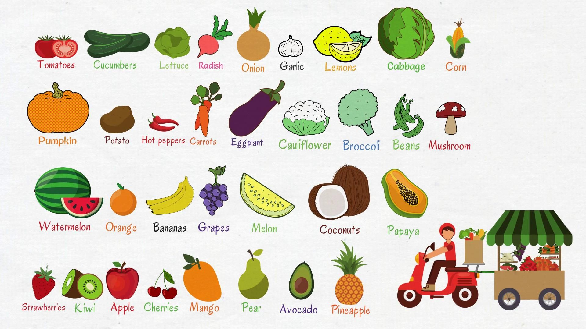 A Fruit Is The Seed Bearing Structure In Flowering Plants