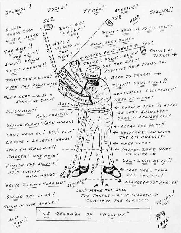 Ben Hogan or, golf is hard. Golf school, Golf quotes