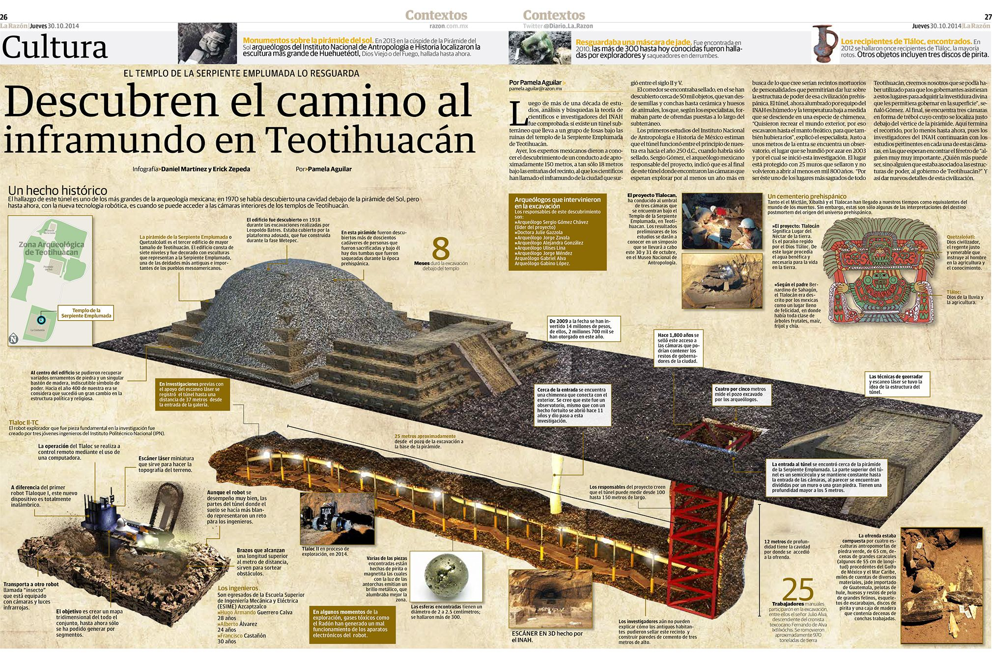 Resultado de imagen para mercury river teotihuacan