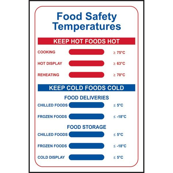 Food Safety Temperatures Food Safety And Sanitation Food Safety