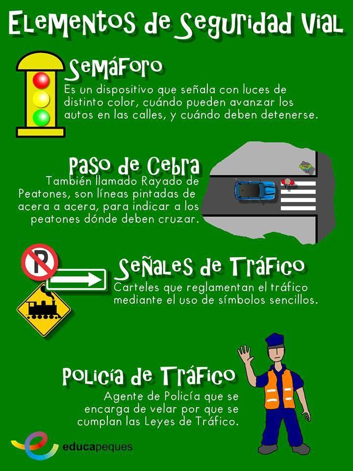 Infografía Elementos De Seguridad Vial Seguridad Escolar Educacion Vial Para Niños Consejos De Seguridad Vial