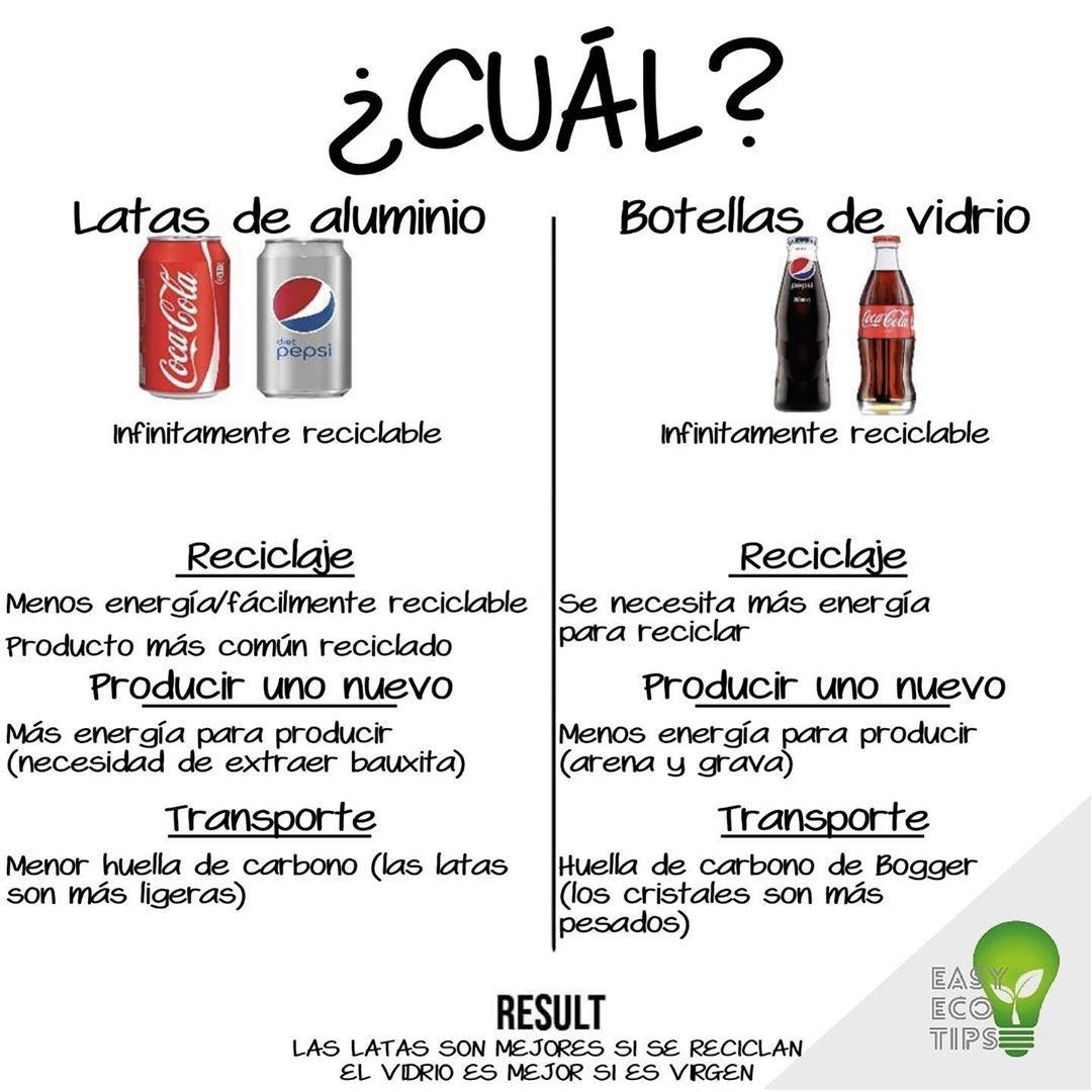 Latas De Aluminio Vs Botellas De Vidrio Proyectos De Reciclaje Para Niños Vida Sustentable Salud Y Medio Ambiente