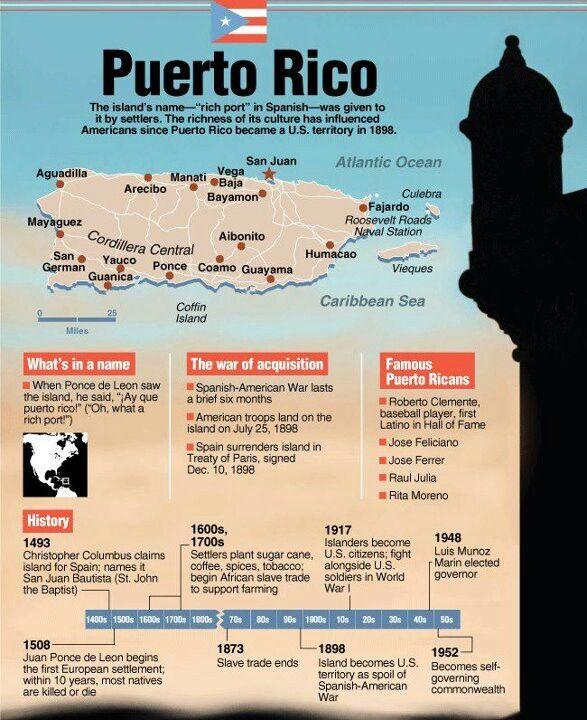 Muchas Muchas Oraciones Puerto Rico Vacation Puerto Rico History Puerto Rico Island