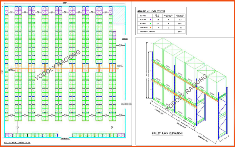 Please send us your CAD drawing layout for quick quotation. | YODOLY ...