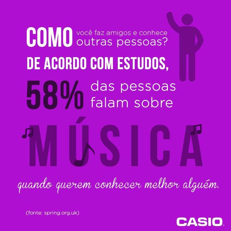 58% das pessoas falam sobre música quando querer conhecer melhor alguém!