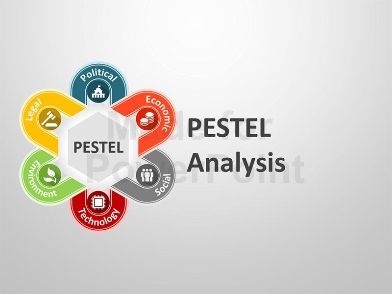 PESTEL Analysis Template for PowerPoint Presentation slide - analysis template