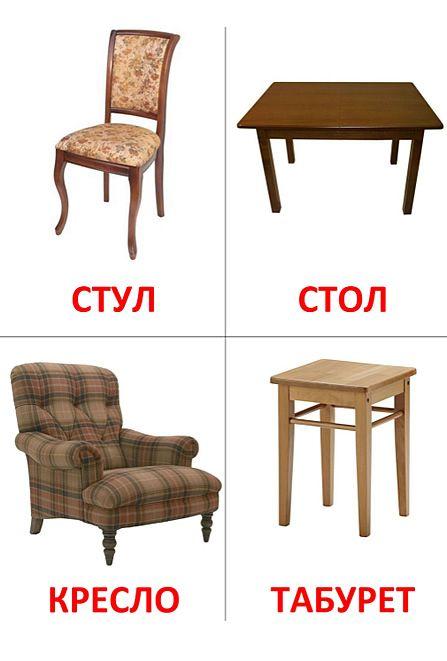 Картинки «Мебель» для детей — популярный дидактический ...