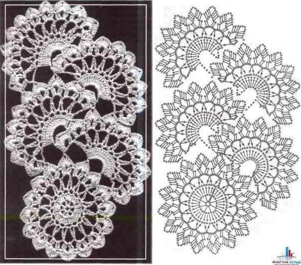 Materiales gráficos Gaby: Mantones preciosos | Bufandas y suethers ...