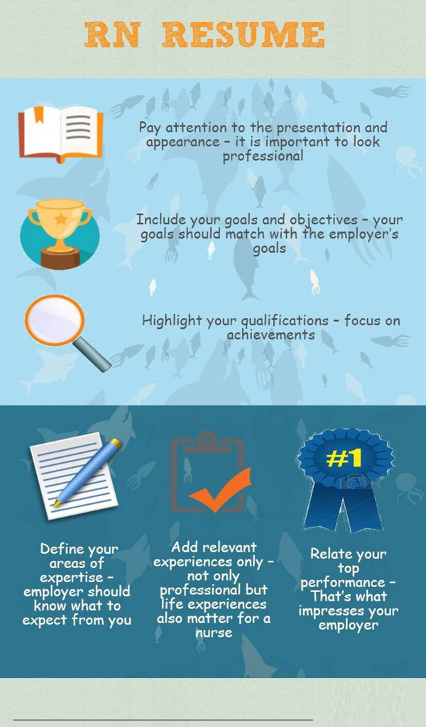 Registered Nurse Resume Sample and Writing Guidelines | nurse ...