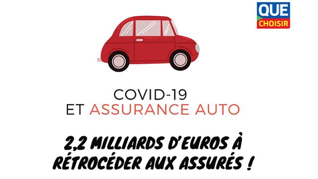 Ufc Que Choisir Appelle A Une Baisse Des Assurances Auto Leblogauto Com Assurance Auto Ufc Que Choisir