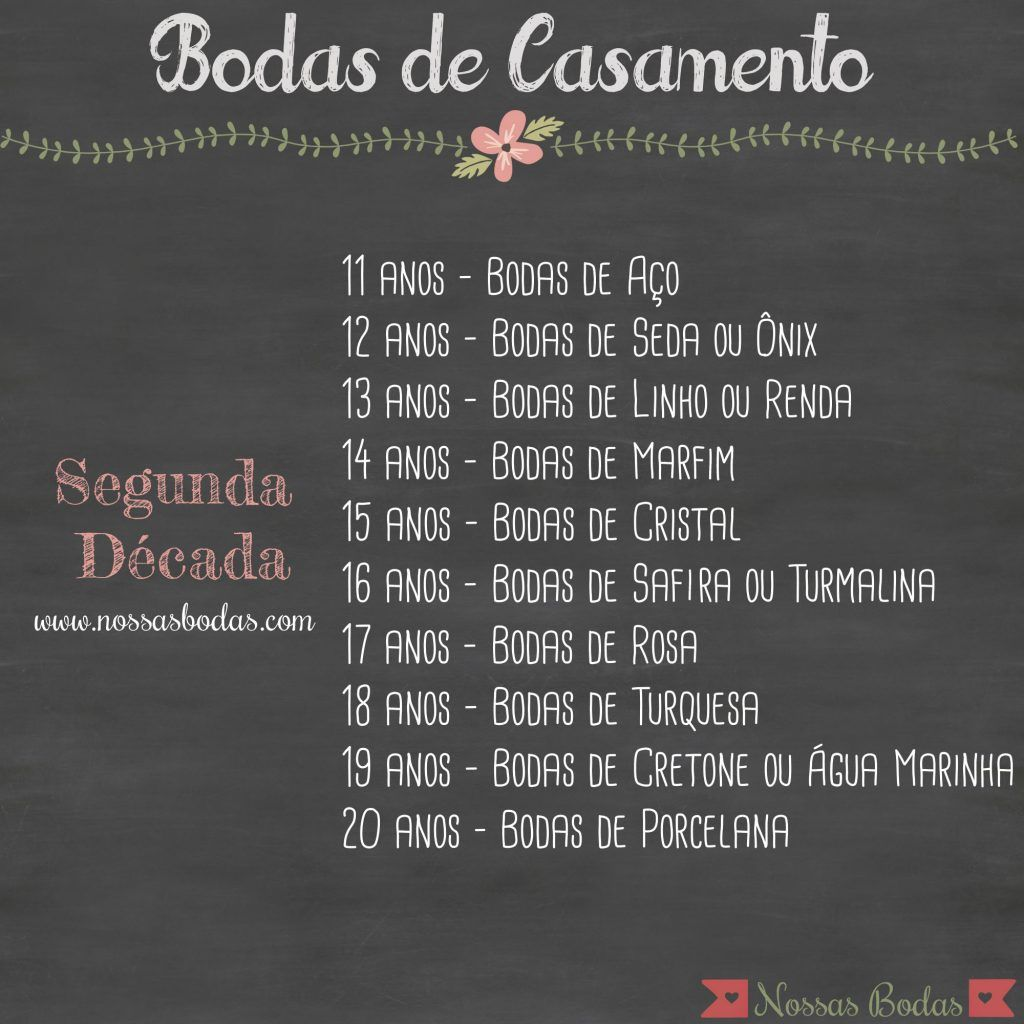 Origem E Lista De Bodas Bodas Lista De Bodas