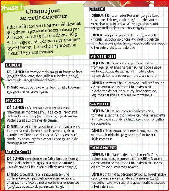 Voici les 10 recommandations du docteur cohen avant de for Menu dietetique