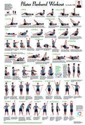 Farbiges illustriertes Plakat. Hergestellt aus wässrigen Papierflecken. Kommt mit Pl ... #exerciseequipment