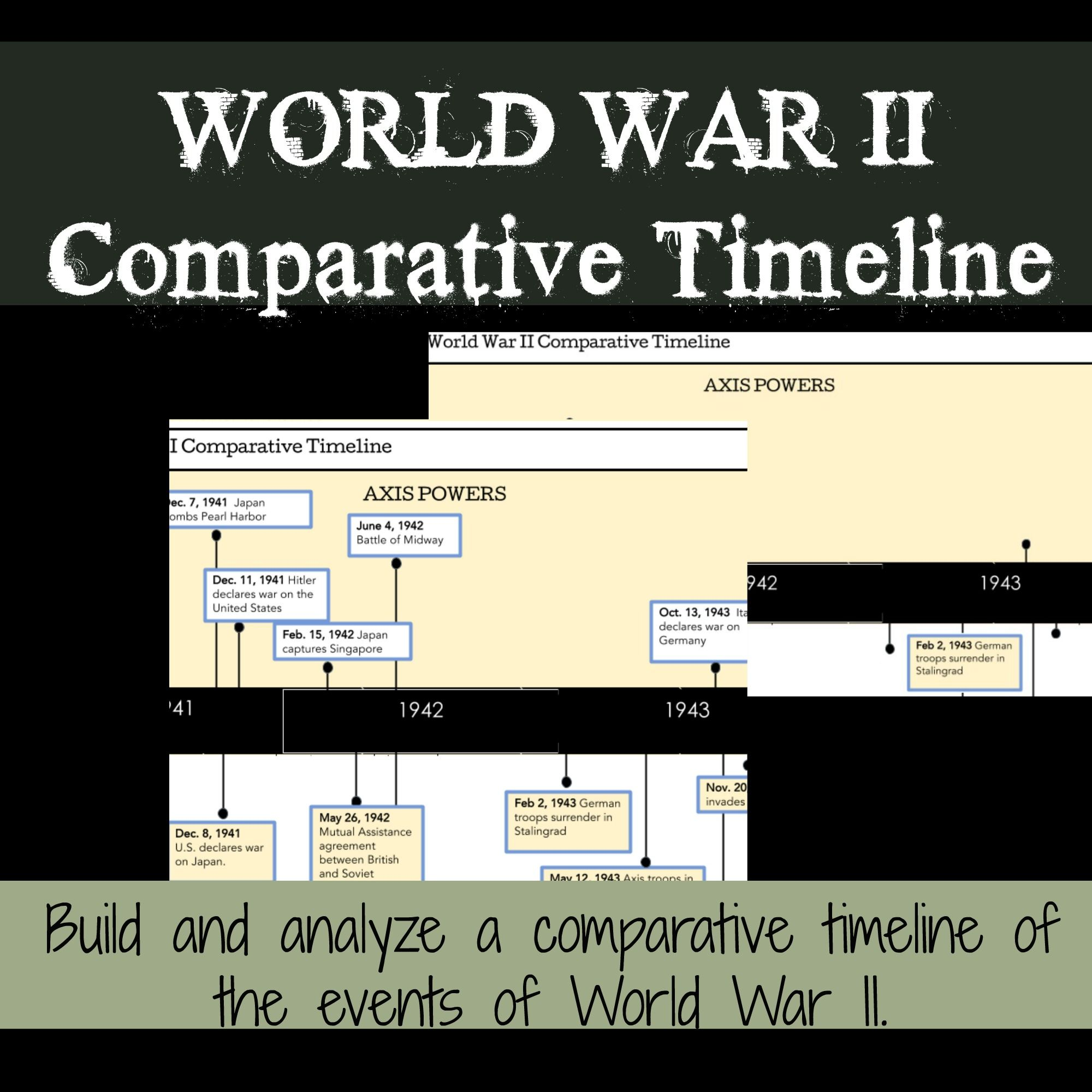 World War 2 Activity Digital Timeline For Drive