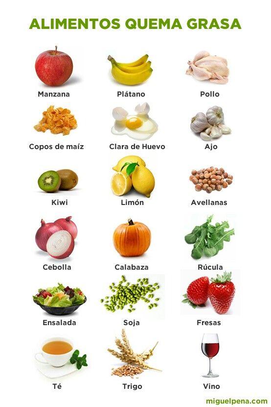 Alimentos quema grasas | trofologica | Grasa, Alimentos