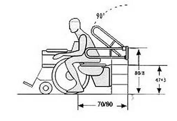 Usuario silla ruedas en inodoro vista lateral for Inodoro minusvalidos