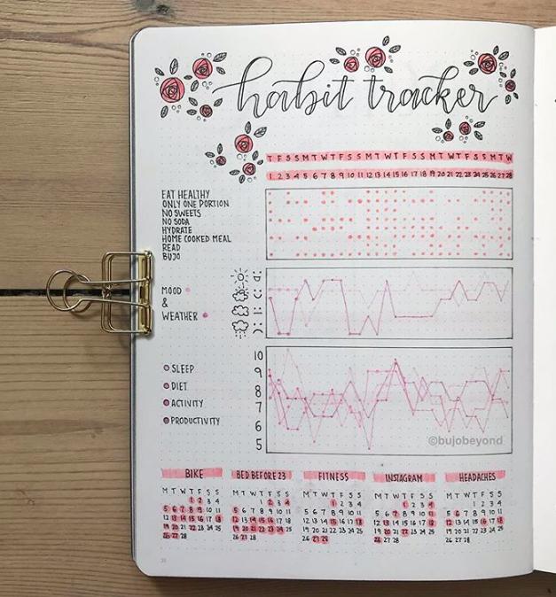 Bullet Journal Hacks For Beginners  How To Start A Bullet Journal  Nikola Kosterman