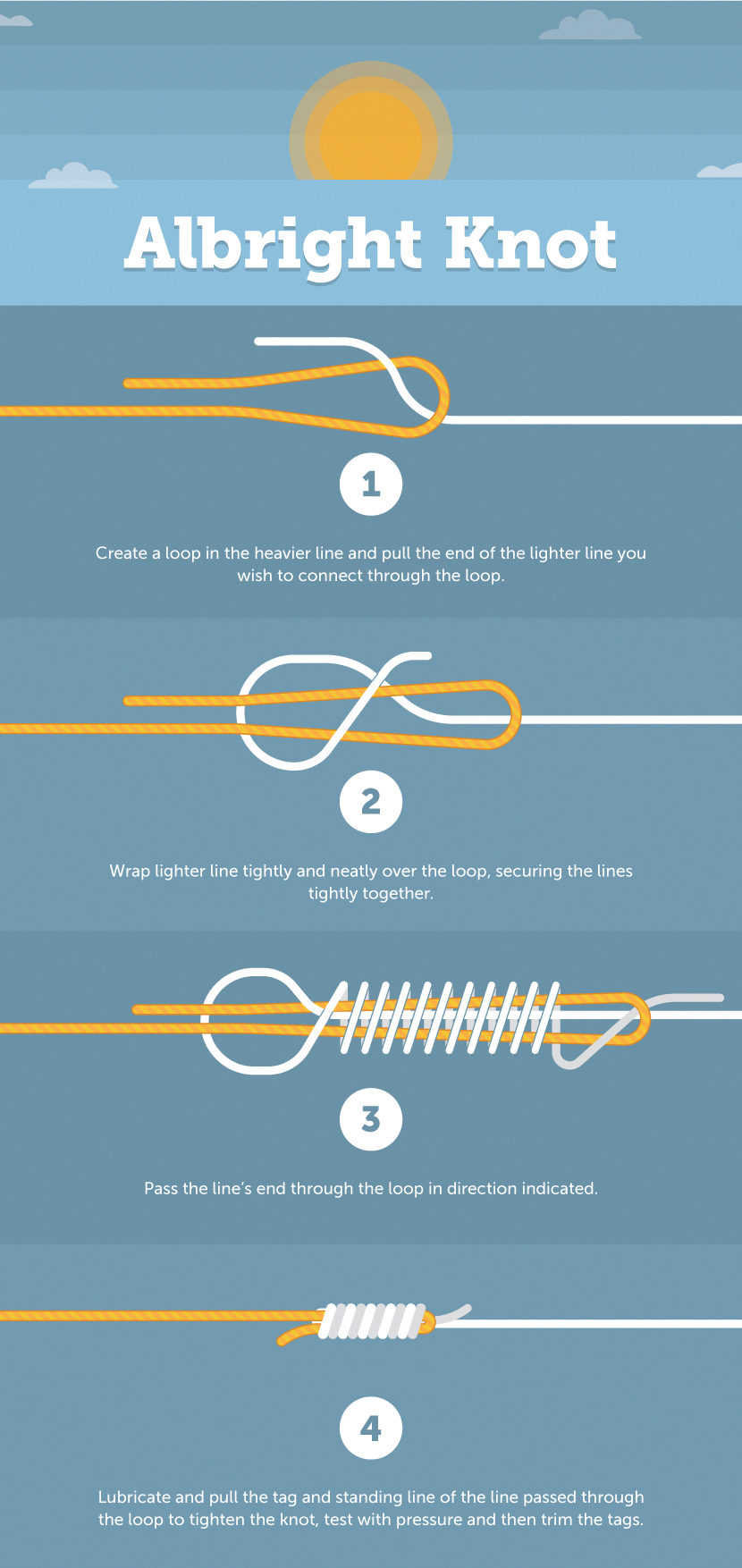 Albright Knot Fishing Knot Encyclopedia Poradnik