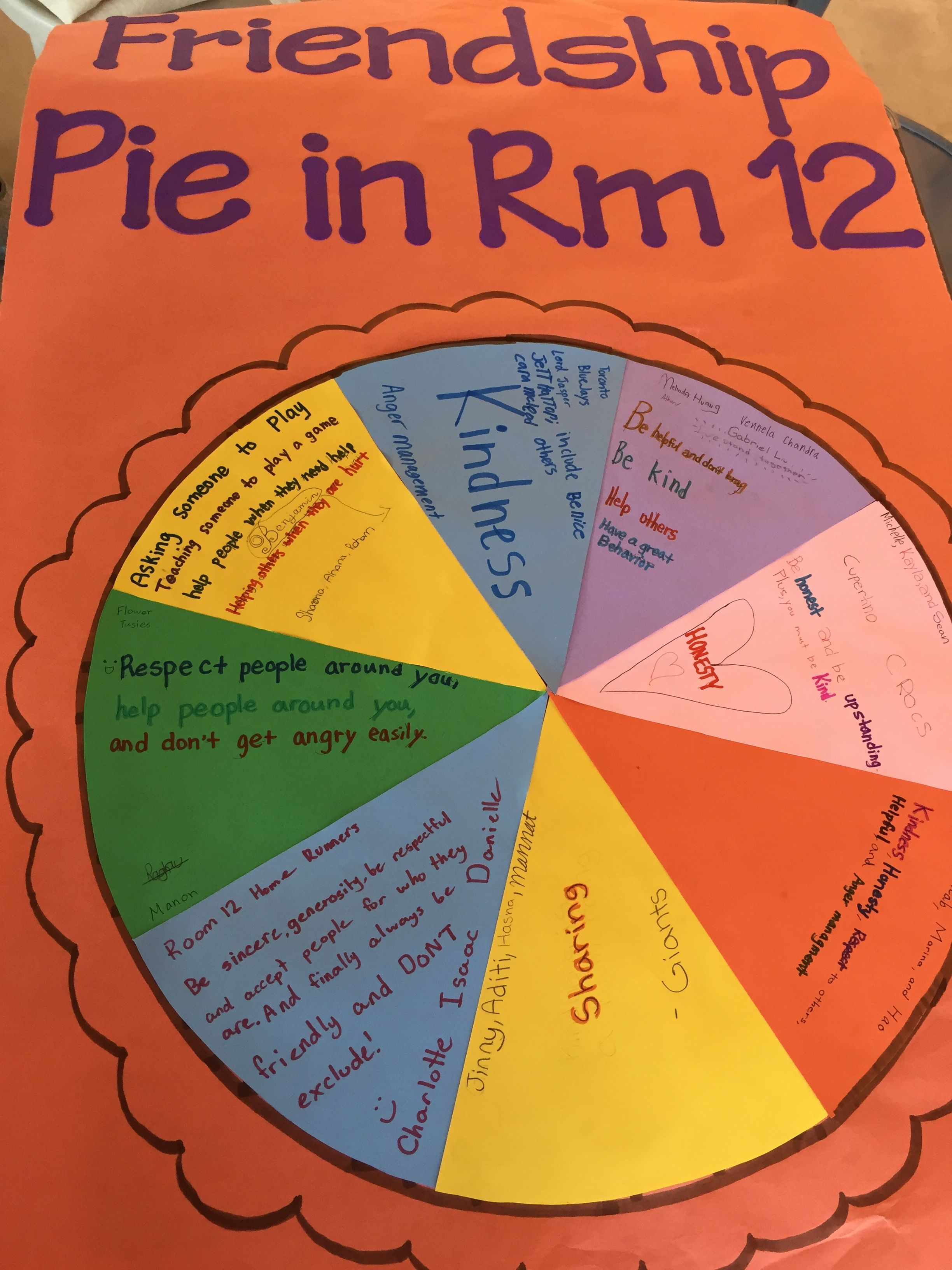 Example Of A Friendship Pie Activity With Images