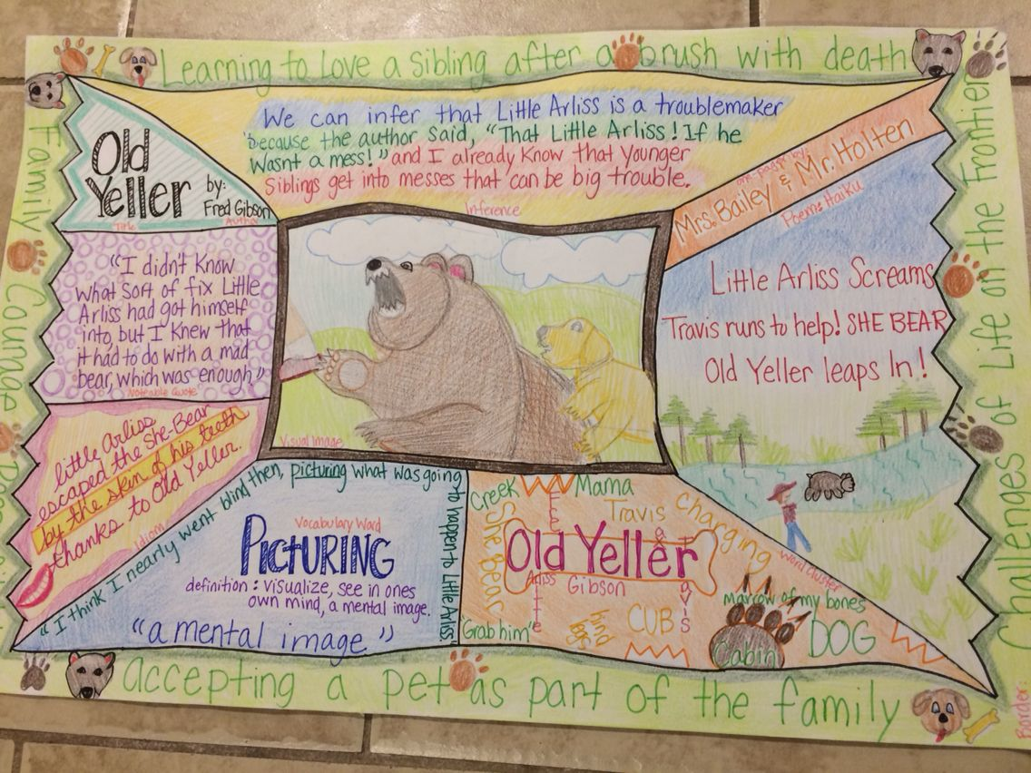 Avid One Pager Old Yeller