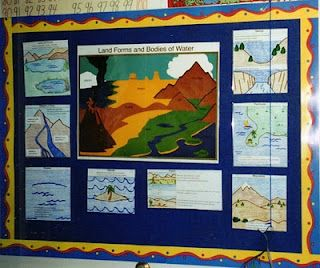 Elementary School Enrichment Activities Landform Learning