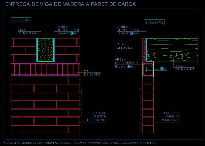 Pin De Eng Sarmed En Civil Engineering Muro De Carga