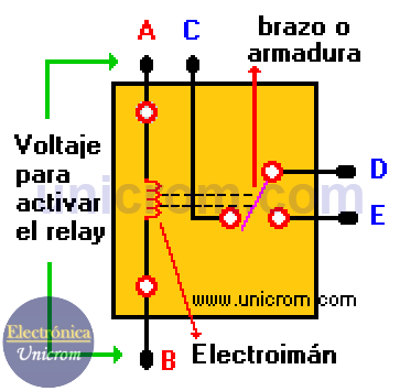 Pin En Diagrama De Circuito