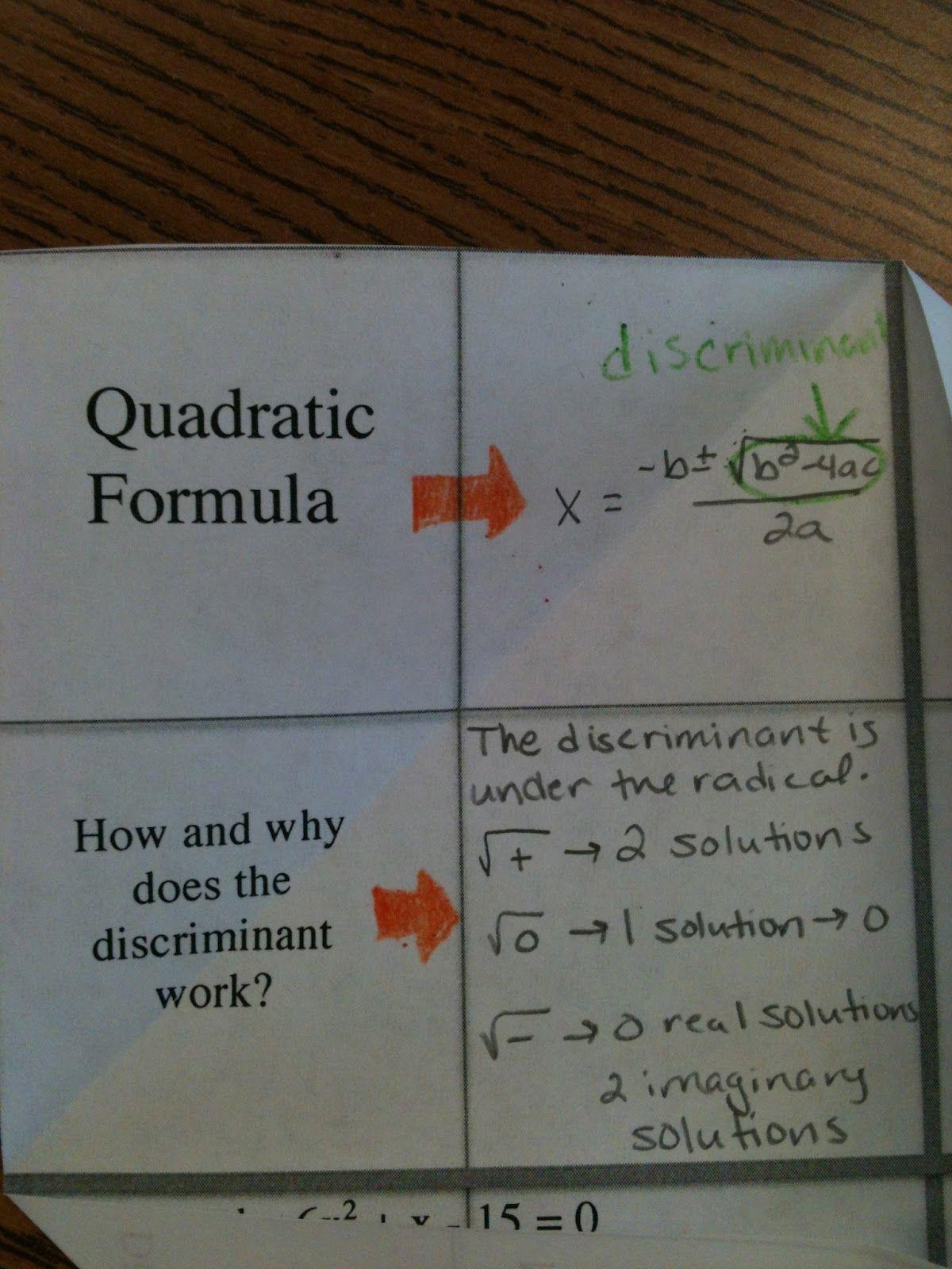 Simplifying Radicals Made4math August 27 Discriminant