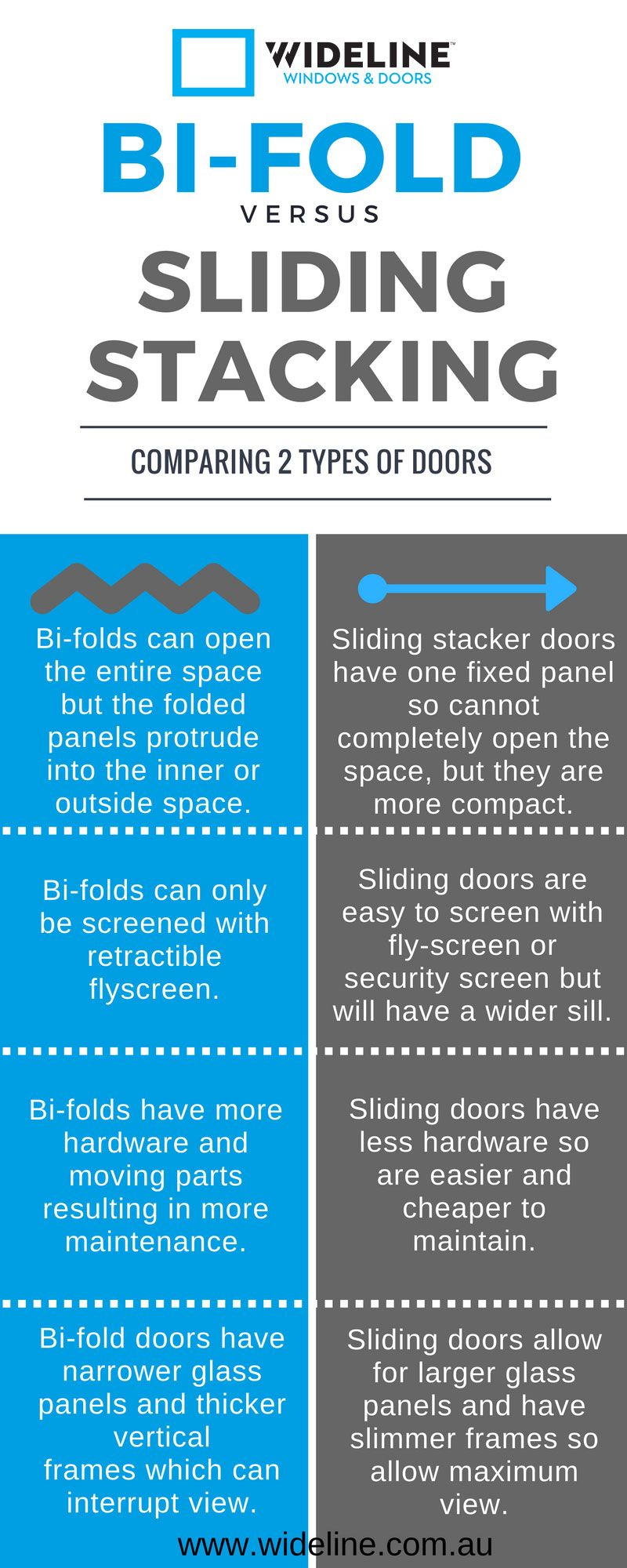 How do you choose between a bi-fold door or a sliding stacking door? . wideline.com.au  sc 1 st  Pinterest & How do you choose between a bi-fold door or a sliding stacking door ...
