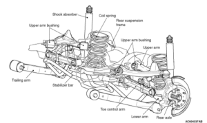 truck rear end suspension diagram | Trucks, Lift kits, Truck partsPinterest