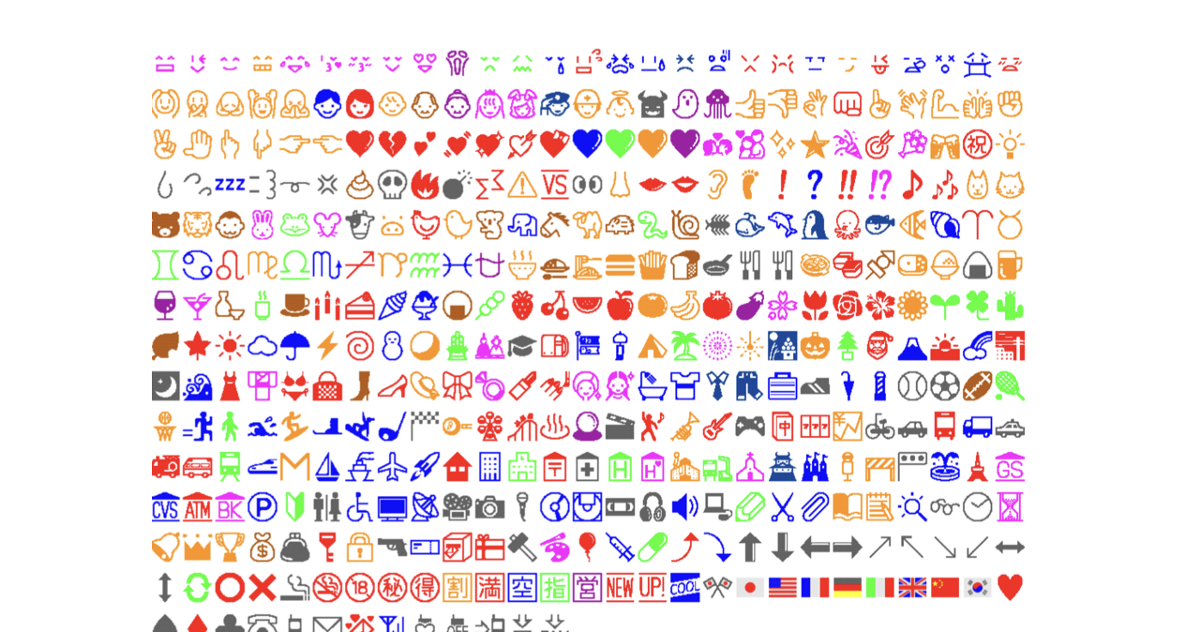 Designer Clothes Shoes Bags For Women Ssense Emoji Emoji Faces Sleeping Emoji