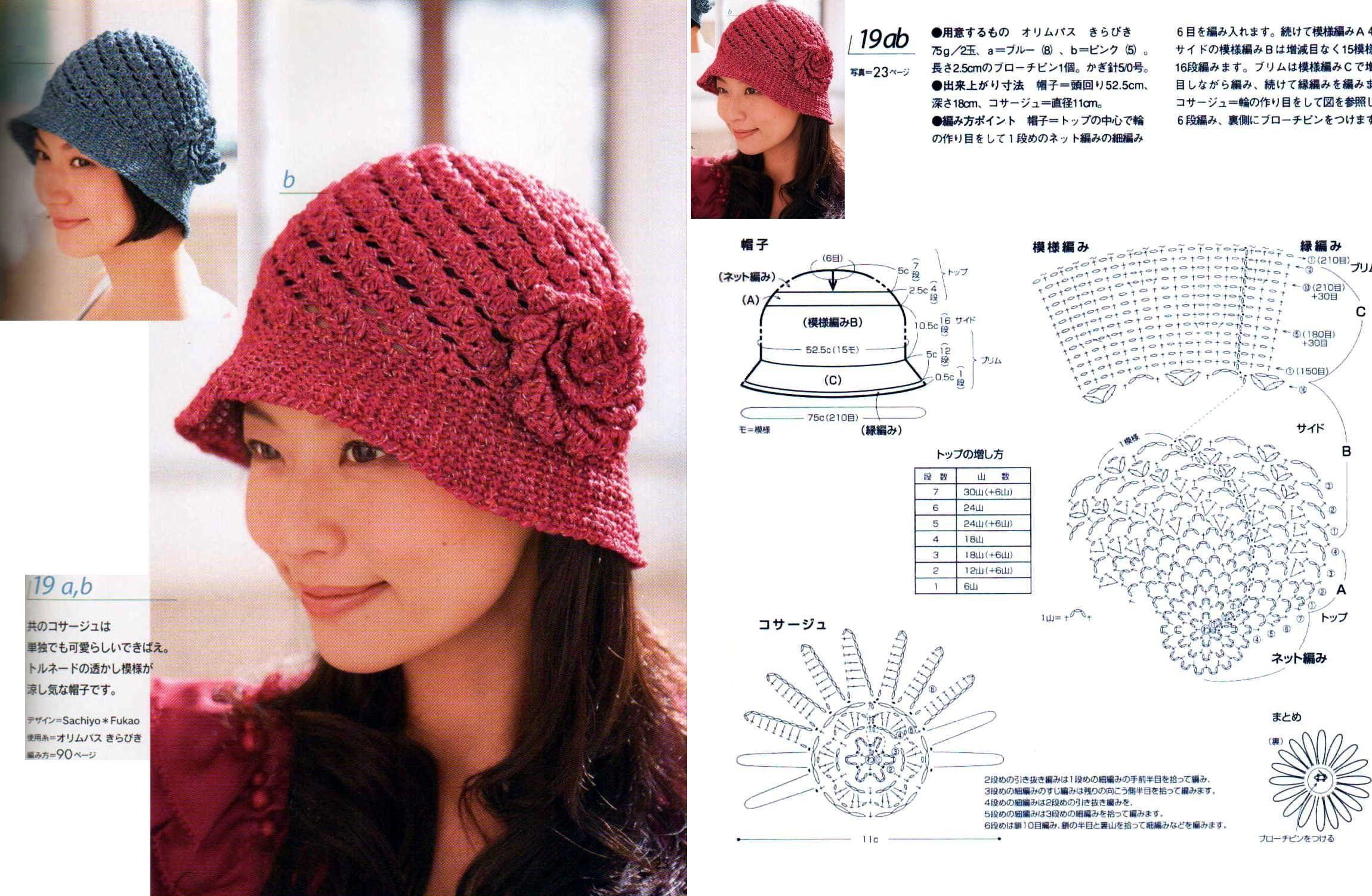 Crochet Cloche | bere | Pinterest | Crochet, Crochet diagram and ...
