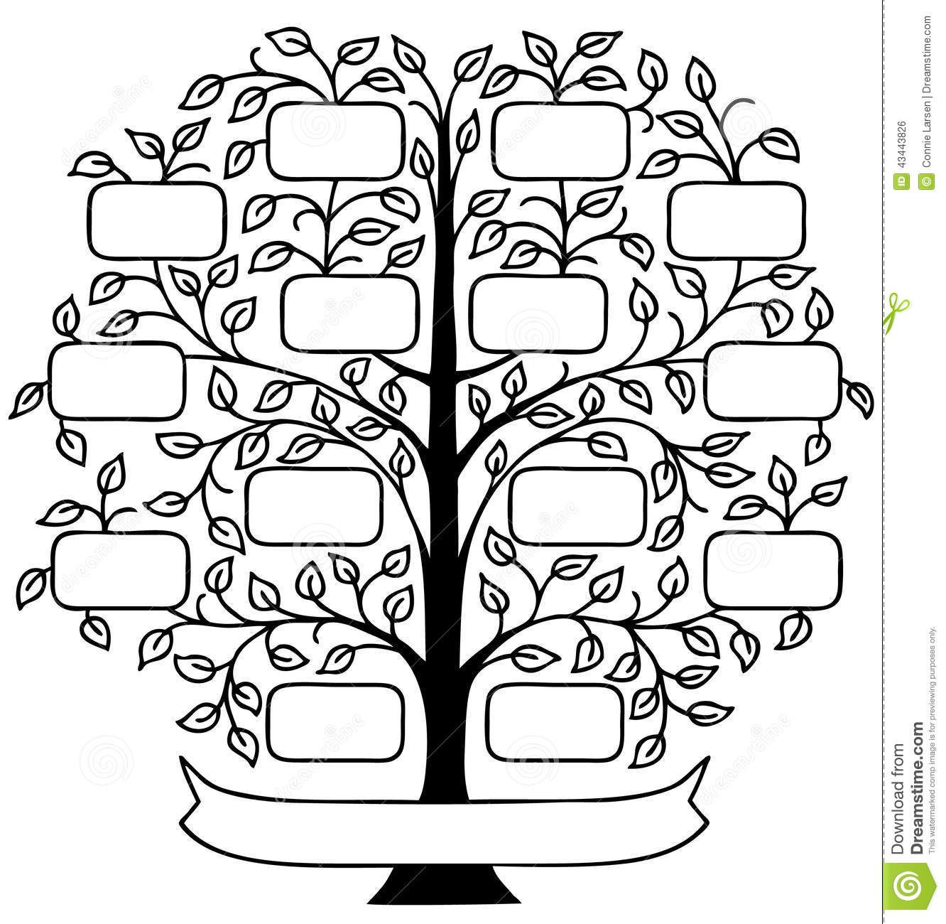 Family Tree Eps Family Tree Printable Tree Coloring Page Family Tree Template