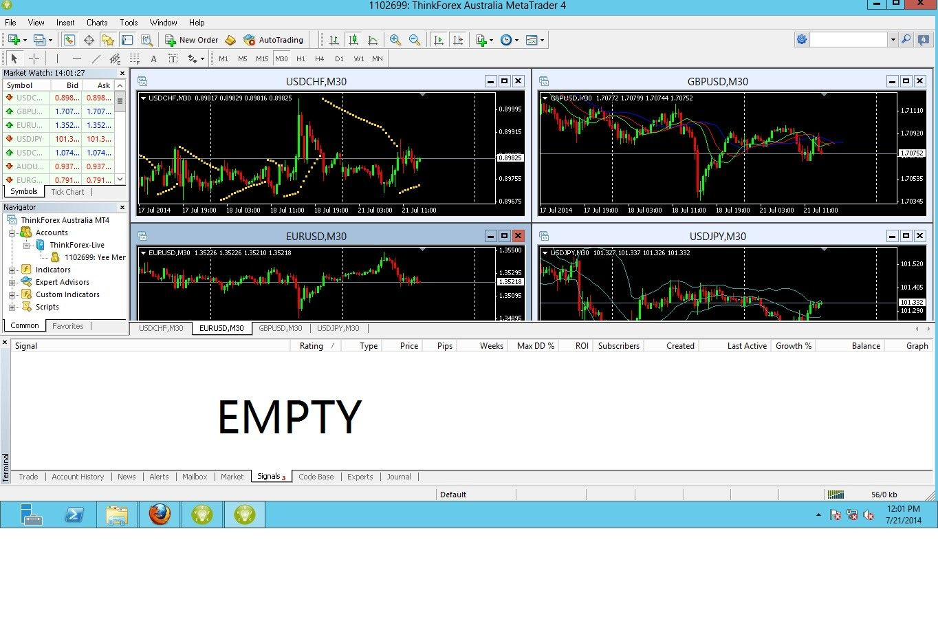 Thinkforex metatrader 4 download бонусы форекс forex