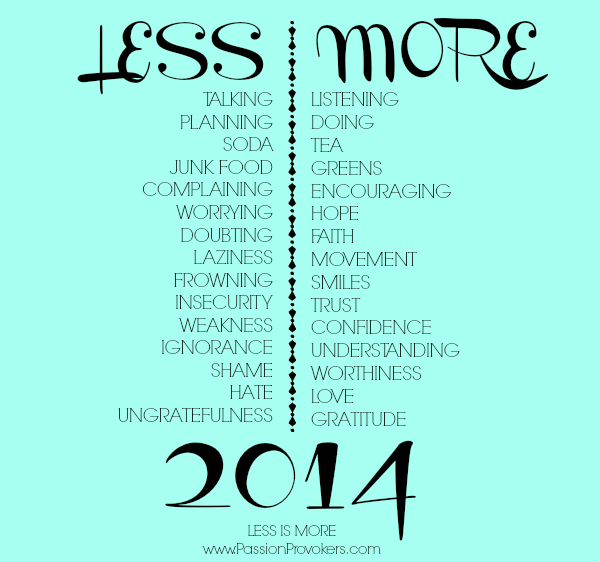 2014 Goals Resolutions