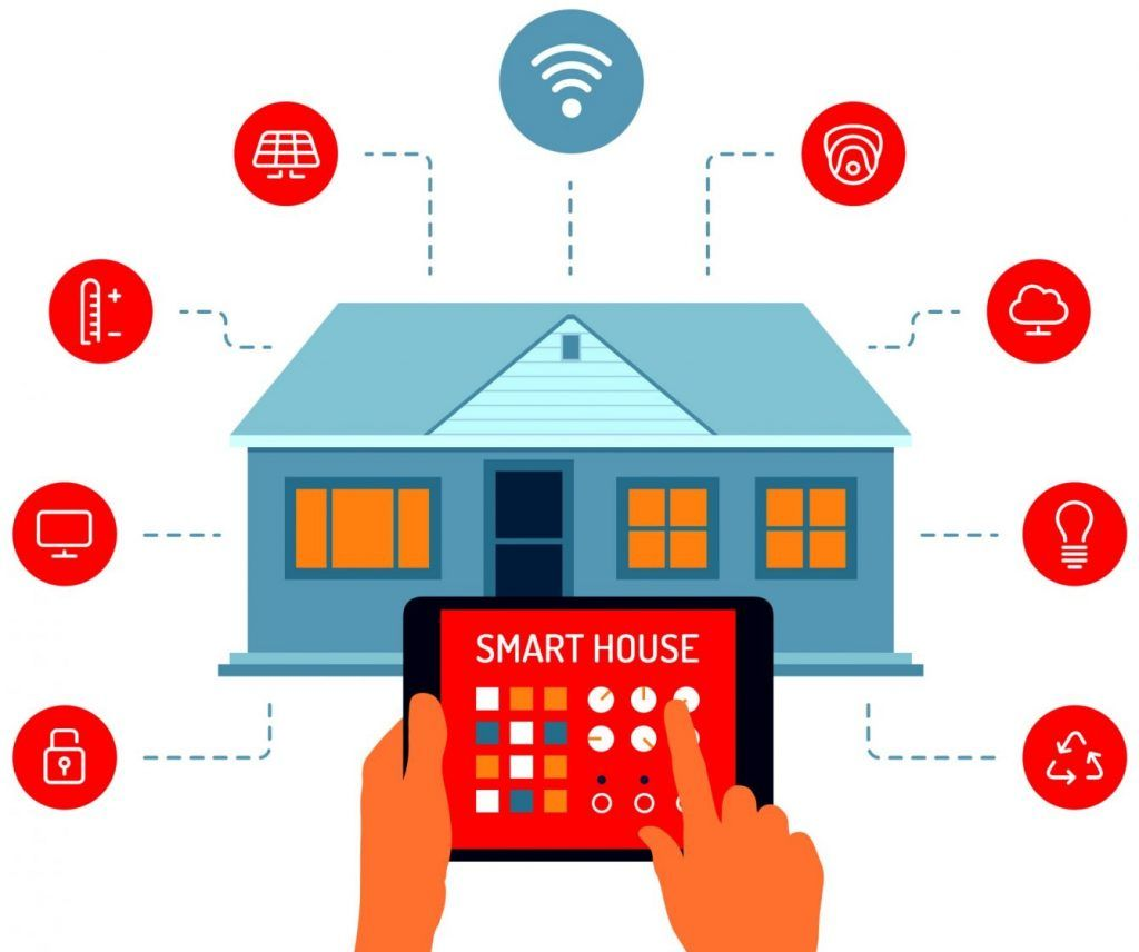 Smart Home Automation Image By Affiliate Mastery Institute
