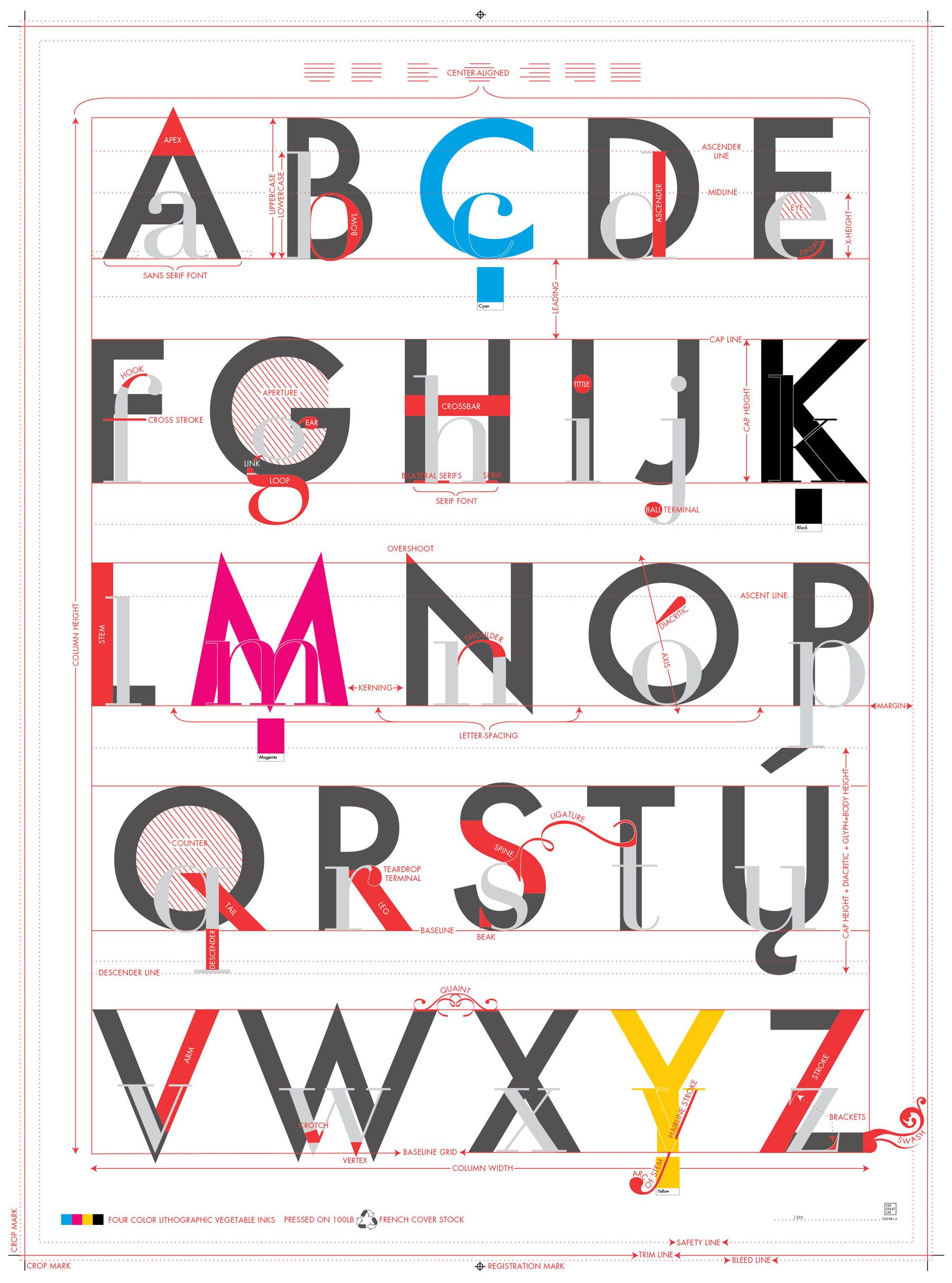 Alphabet of Typography | Products I Love | Pinterest | Pop charts ...