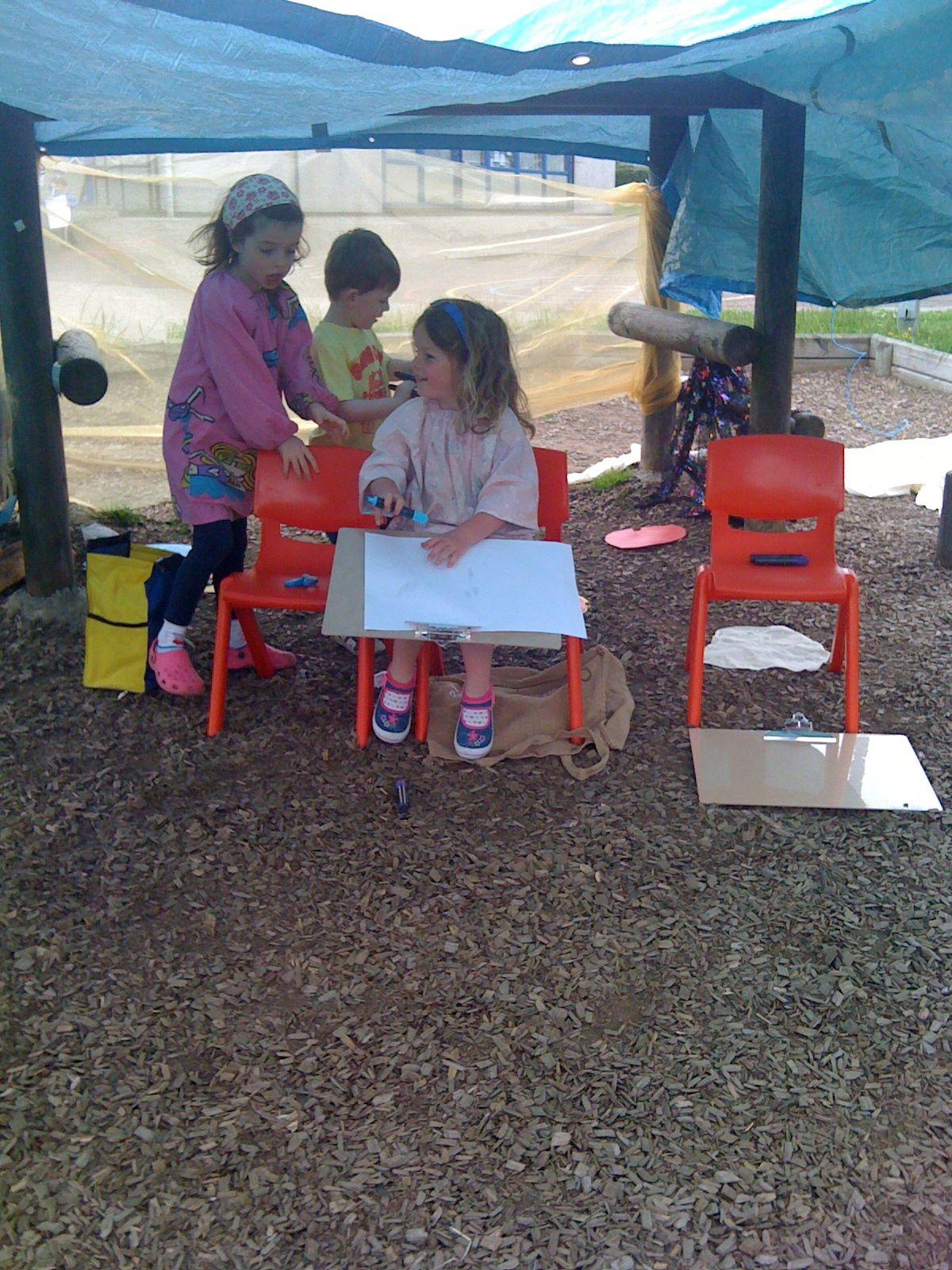 "Providing opportunities for mark-making & writing outside ("",)"