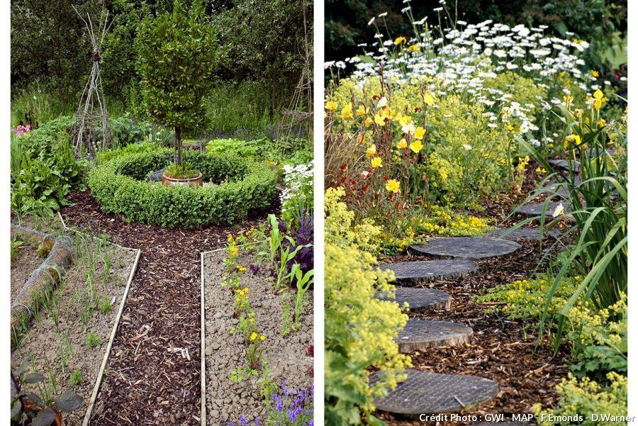 Allees De Jardin 4 Materiaux 4 Styles Allee De Jardin Allees Jardin Jardins