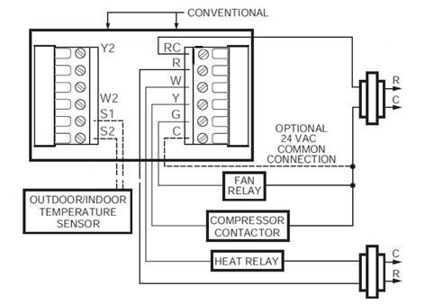 Remarkable Single Stage Heat Pump Thermostat Wiring Diagram Blood In 2019 Wiring Cloud Tobiqorsaluggs Outletorg