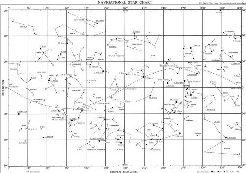 This Chart Displays Constellations And The  Navigational Stars