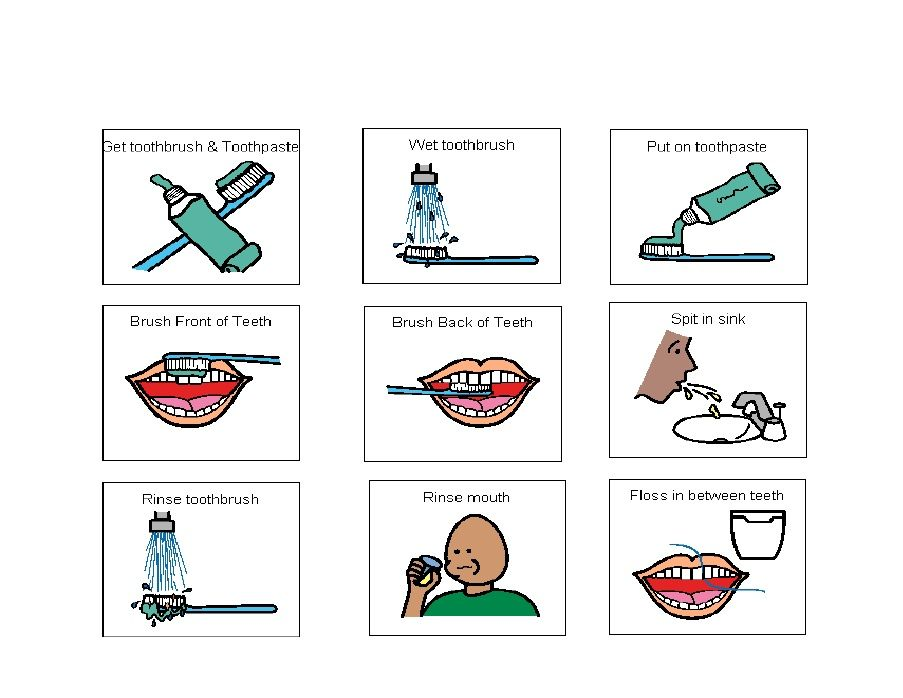 Visual for teeth brushing kids learning tools pinterest visual for teeth brushing ccuart Gallery