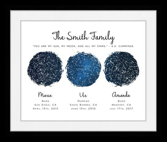 Art 3 Location Star Map Constellation Chart Night Sky Heart Circle